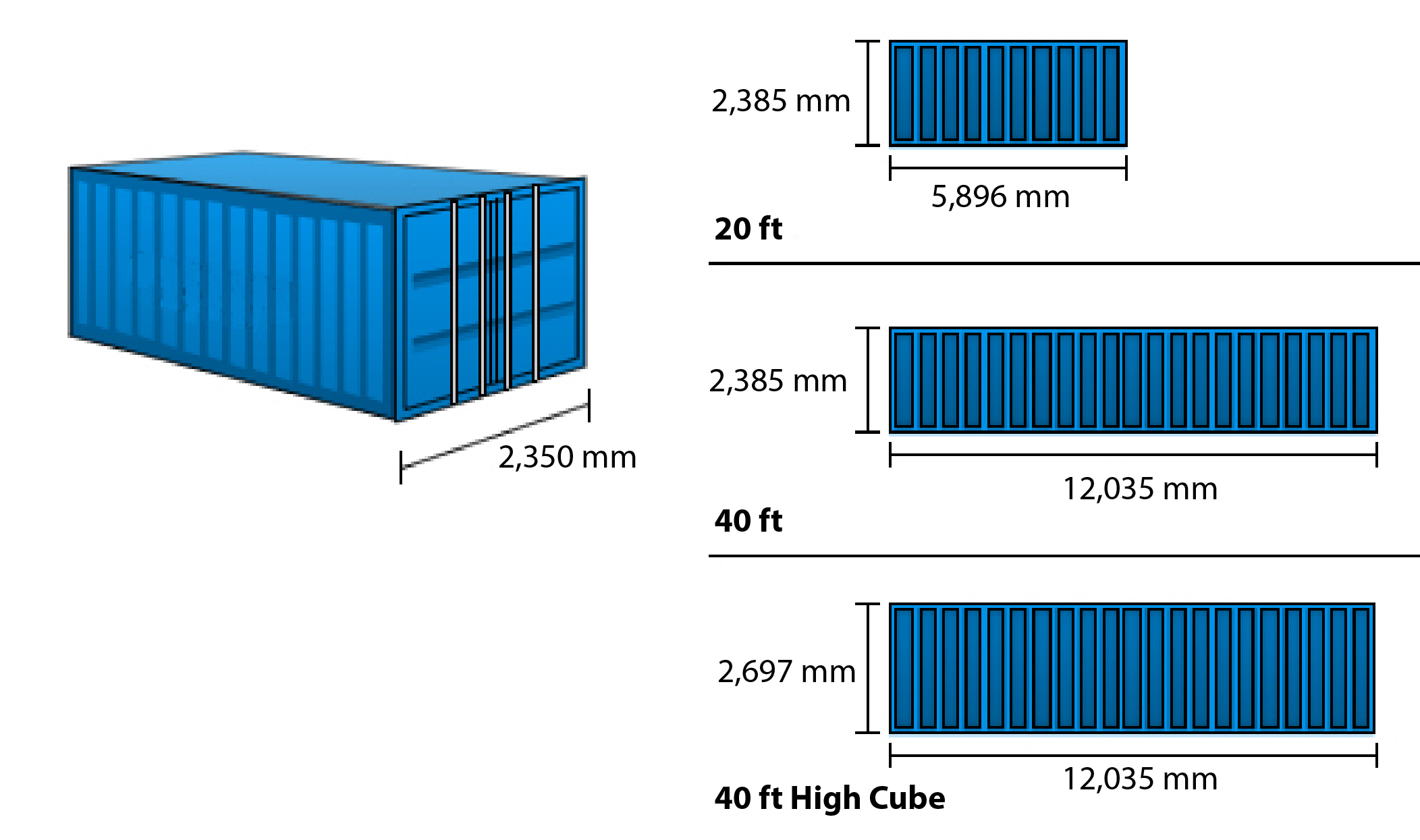 Container Transport The Freight Hero
